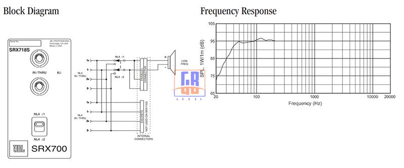 loa sub JBL 718S - Âm thanh hội trường
