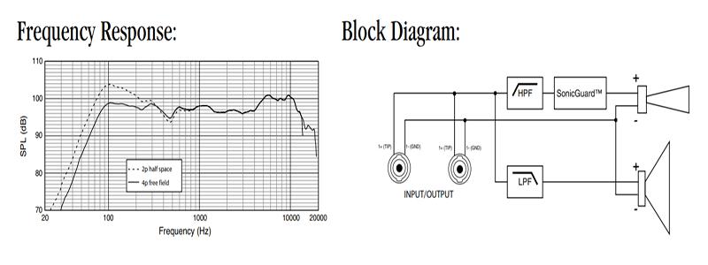 Thông số kỹ thuật Loa JBL PRX415M
