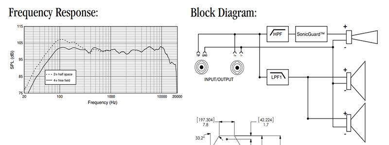 Thông số kỹ thuật Loa JBL PRX425