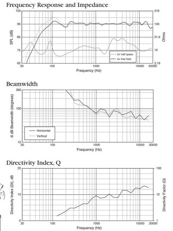 Thông số kỹ thuật Loa JBL STX815M