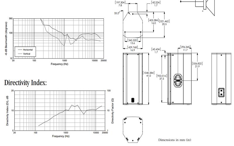 Thông số kỹ thuật loa JBL PRX425 (2)