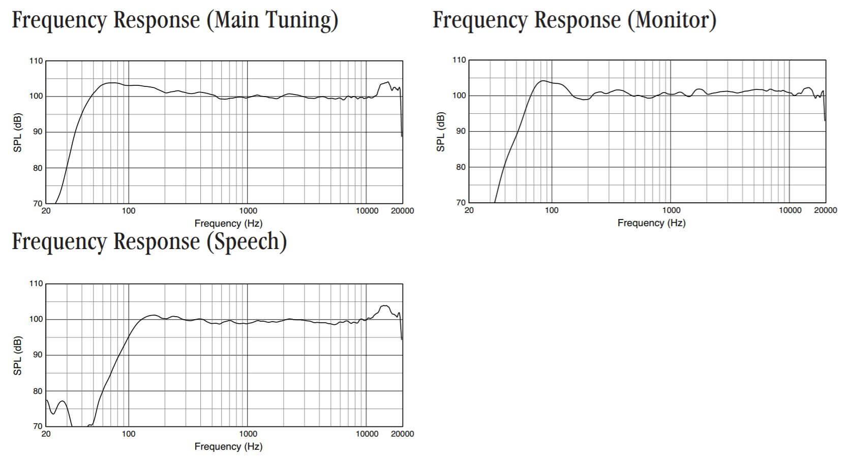 Thông số kỹ thuật loa JBL SRX815P