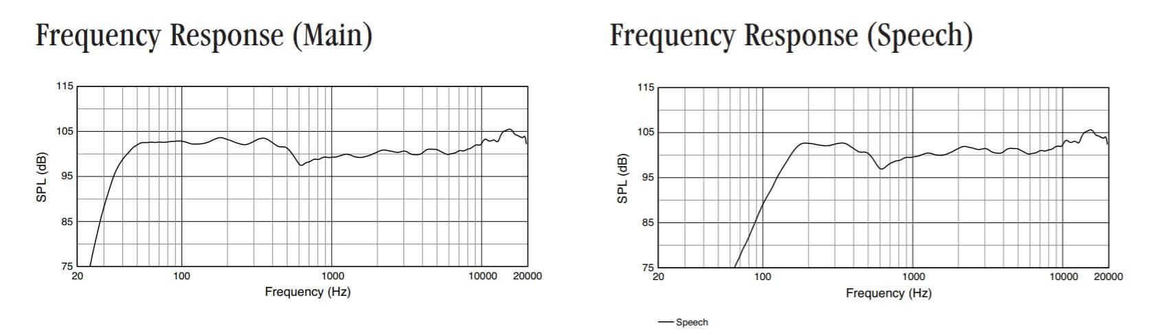 Thông số kỹ thuật loa JBL SRX835P