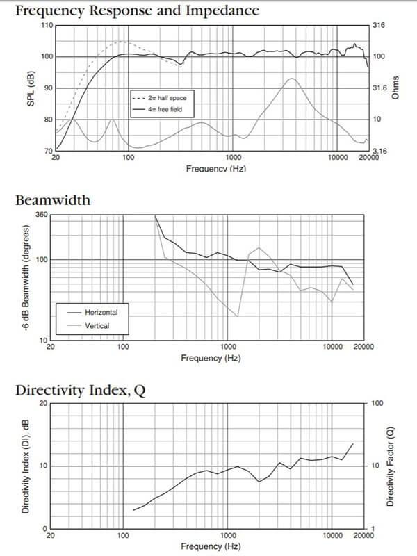 Thông số kỹ thuật loa JBL STX825