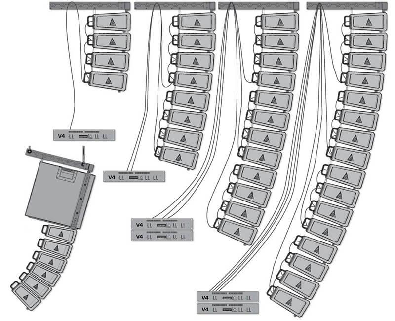 Các loại kích thước dàn loa array