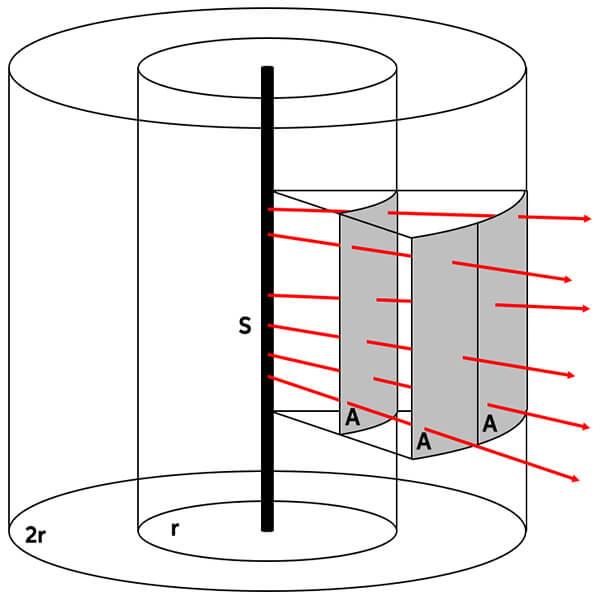 Nguồn tuyến trong dàn loa array