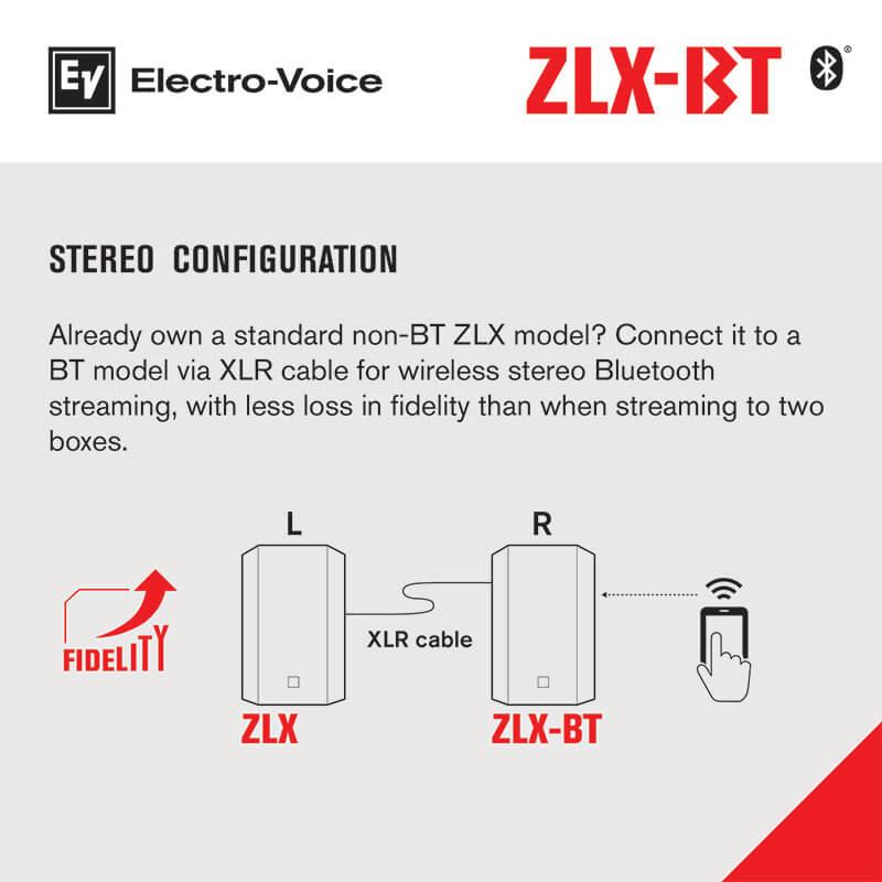 Loa ZLX-12BT với kết nối Bluetooth không dây