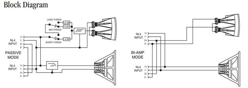 Sơ đồ kết nối của Loa JBL VRX928LA