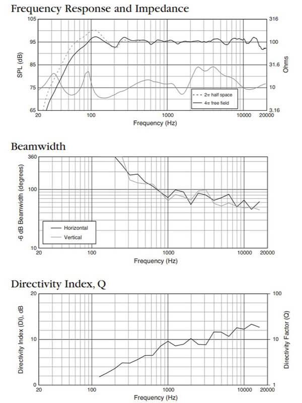 Thông số kỹ thuật Loa APLUS AD-615