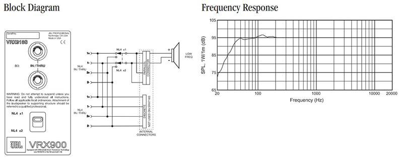Thông số kỹ thuật của Loa JBL VRX918S