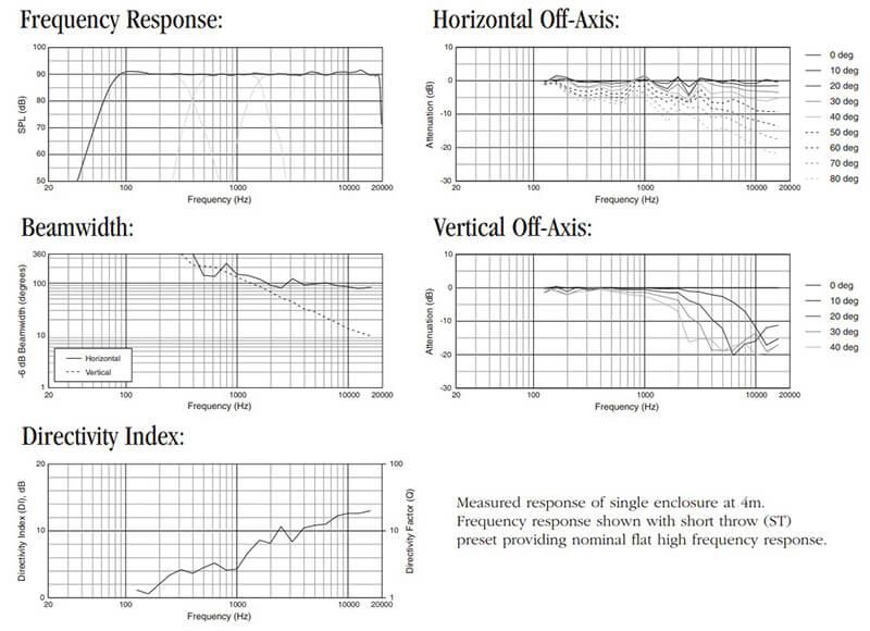 Thông số kỹ thuật của Loa JBL VT4886