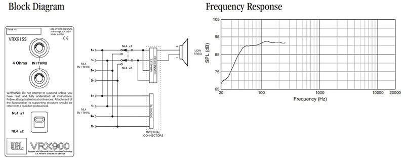 Thông số kỹ thuật nổi bật của Loa JBL VRX915S
