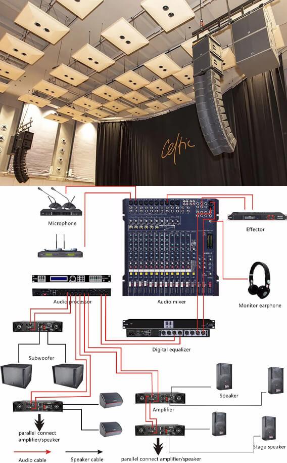 Sơ đồ hệ thống âm thanh hội trường