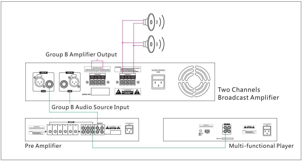 Amply công suất 2 kênh APlus AP-2C60 Chính Hãng 100% Giá Tốt