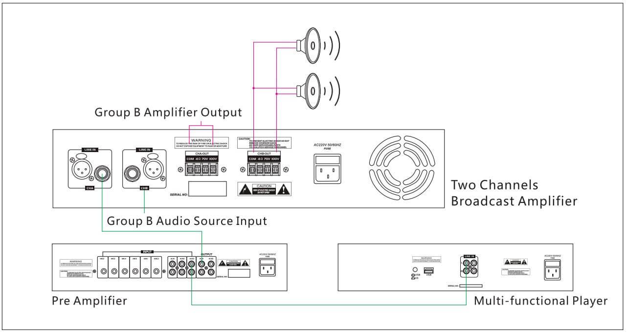 Thong so ky thuat Amply công suất 2 kênh APlus AP-2C60
